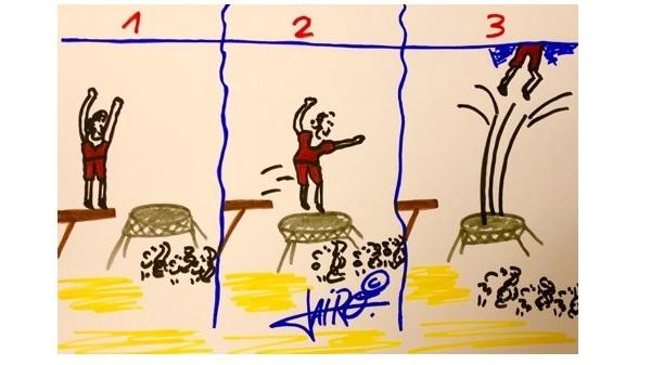 1-2-3 Las Viñetas de Jairo Jiménez