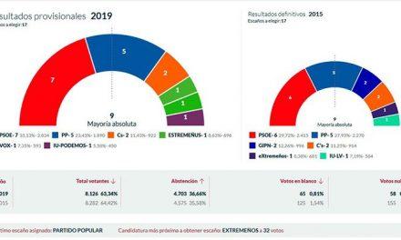 El PSOE gana en Navalmoral y se quedan fuera GIN y UdPM