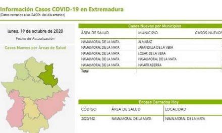 Salud Pública notifica positivos en Almaraz, Jarandilla, Losar, Navalmoral, Navatrasierra y Jaraíz
