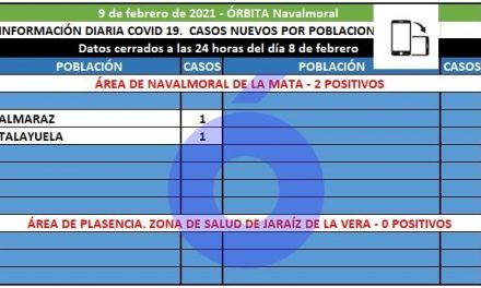 El área de Navalmoral notifica 1 positivo en Almaraz y otro en Talayuela