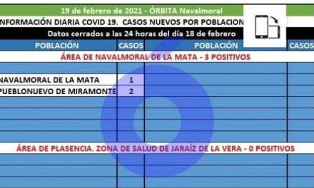El área de Navalmoral registra 3 positivos entre Navalmoral y Pueblonuevo de Miramontes