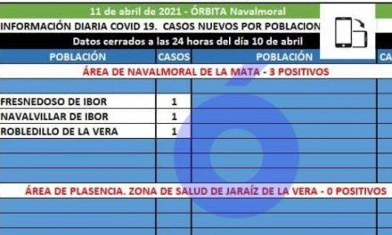 El área de Navalmoral registra 3 positivos en Fresnedoso de Ibor, Navalvillar de Ibor y Robledillo de la Vera