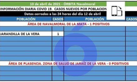 Jarandilla de la Vera notifica el único caso positivo del área de Navalmoral