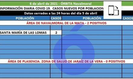 Santa María de las Lomas notifica hoy los 2 positivos registrados en el área de Navalmoral