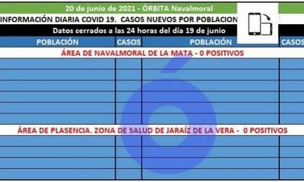 El área de Salud de Navalmoral de la Mata no ha registrado casos positivos de Covid-19