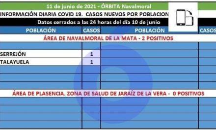 Serrejón y Talayuela notifican los 2 positivos confirmados en el área de Navalmoral