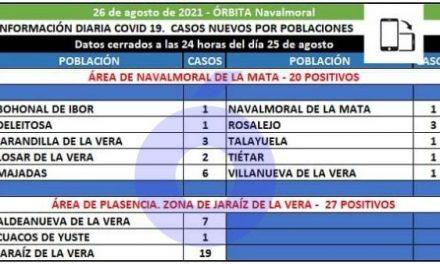 En el área de Navalmoral se registran hoy 20 positivos por covid-19 en 10 poblaciones