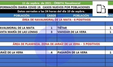 Navalmoral, Santa Mª Lomas, Tiétar y Viandar notifican los 6 positivos del área de Navalmoral