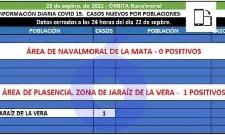El área de Salud de Navalmoral de la Mata no registra positivos covid19
