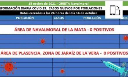 El área de Salud de Navalmoral no registra hoy positivos covid-19