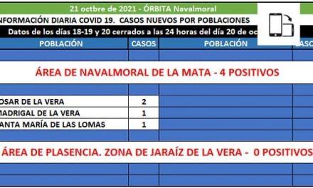 Losar, Madrigal y Sta. Mª de las Lomas notifican los 4 positivos del área de Navalmoral